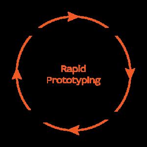 Rapid-Prototyping