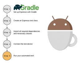 android-espresso-test-steps-overview