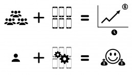 Benefits of mobile automation testing graphic.